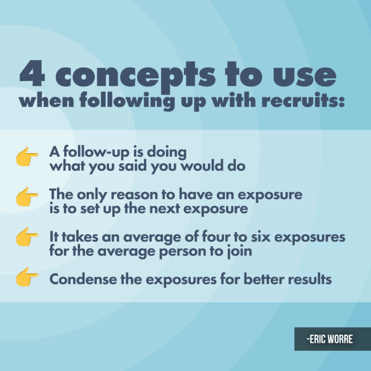 4 concepts for the follow-up